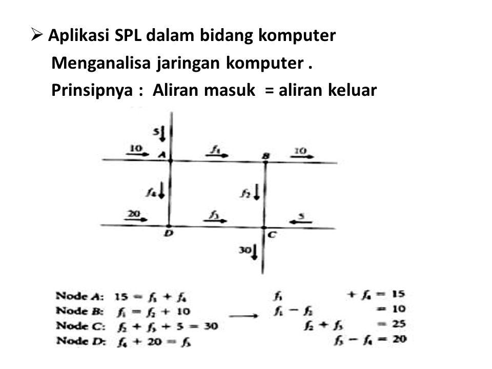  Aplikasi SPL dalam bidang komputer Menganalisa jaringan komputer. Prinsipnya : Aliran masuk = aliran keluar