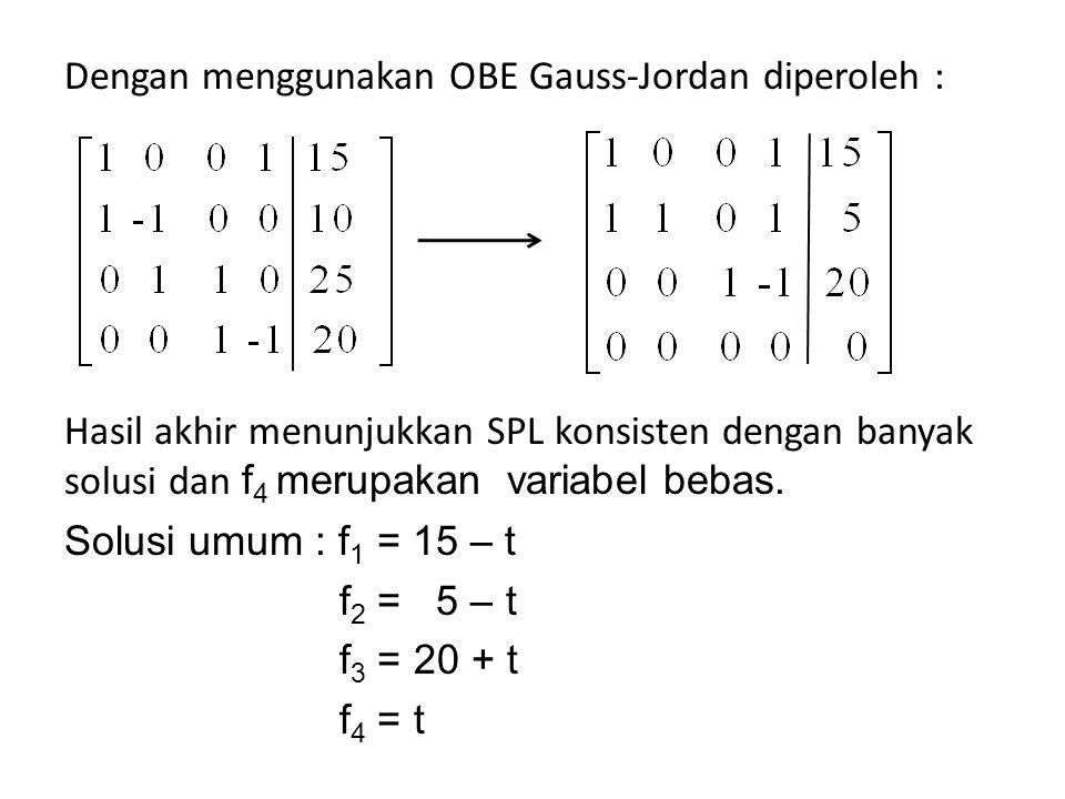 Dengan menggunakan OBE Gauss-Jordan diperoleh : Hasil akhir menunjukkan SPL konsisten dengan banyak solusi dan f 4 merupakan variabel bebas. Solusi um