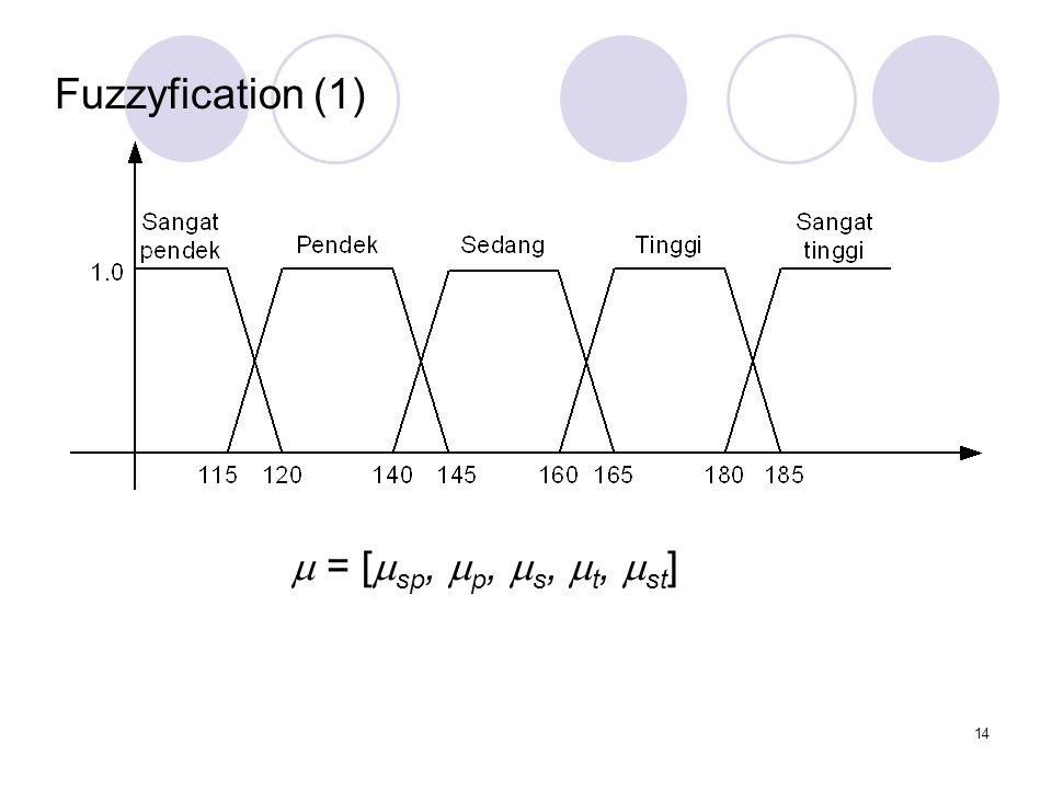14 Fuzzyfication (1)  = [  sp,  p,  s,  t,  st ]