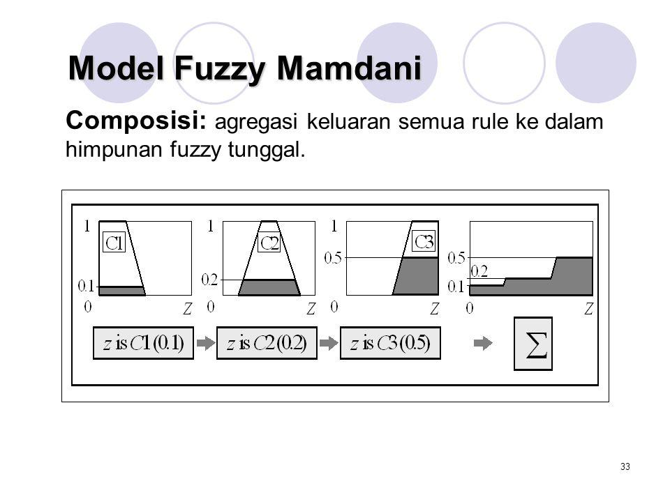 33 Composisi: agregasi keluaran semua rule ke dalam himpunan fuzzy tunggal. Model Fuzzy Mamdani