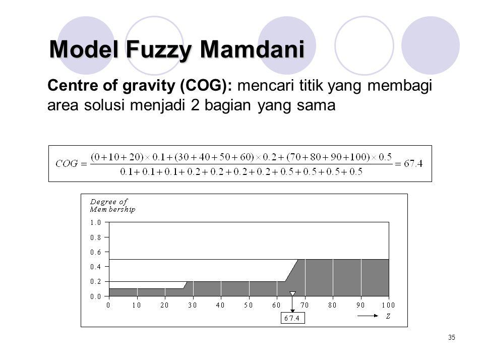 35 Centre of gravity (COG): mencari titik yang membagi area solusi menjadi 2 bagian yang sama Model Fuzzy Mamdani
