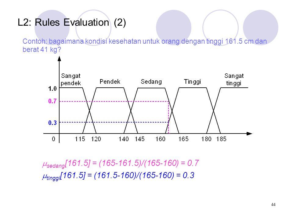 44 L2: Rules Evaluation (2) Contoh: bagaimana kondisi kesehatan untuk orang dengan tinggi 161.5 cm dan berat 41 kg.