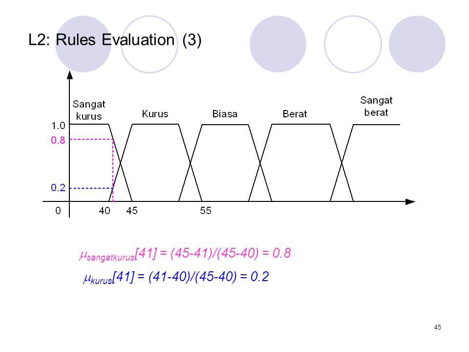45 L2: Rules Evaluation (3)  sangatkurus [41] = (45-41)/(45-40) = 0.8  kurus [41] = (41-40)/(45-40) = 0.2