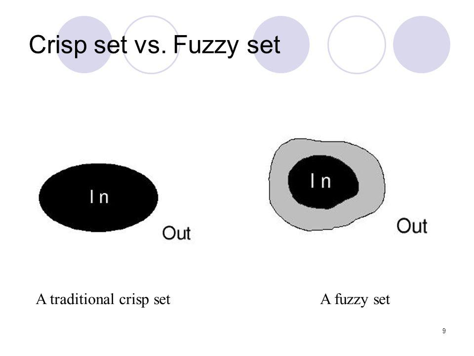 30 Model Fuzzy Mamdani Inferensi: apikasikan fuzzified inputs,  (x=A1) = 0.5,  (x=A2) = 0.2,  (y=B1) = 0.1 and  (y=B2) = 0.7, ke anteseden dari aturan fuzzy Untuk aturan fuzzy dengan anteseden lebih dari 1, operator fuzzy (AND atau OR) digunakan untuk mencapai sebuah nilai tunggal yang merepresentasikan hasil rule fuzzy.