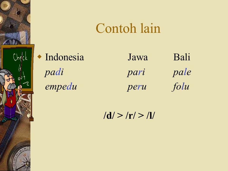 Contoh lain  IndonesiaJawaBali padiparipale empeduperufolu /d/ > /r/ > /l/