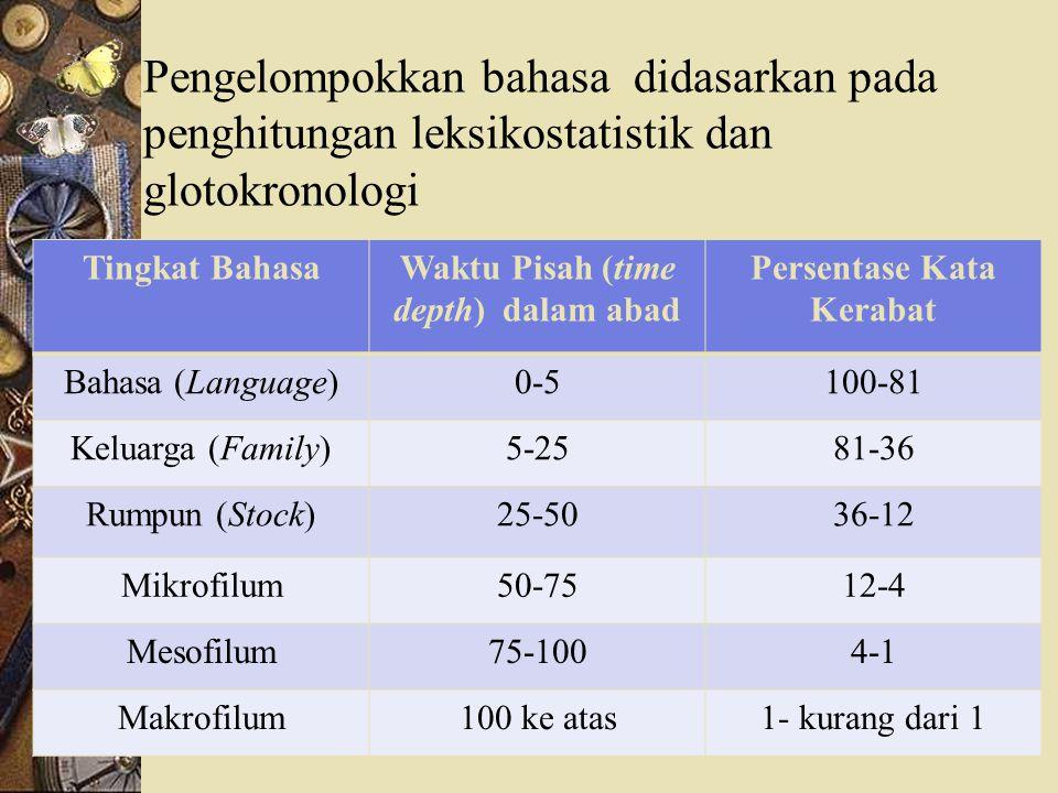 Pengelompokkan bahasa didasarkan pada penghitungan leksikostatistik dan glotokronologi Tingkat BahasaWaktu Pisah (time depth) dalam abad Persentase Ka