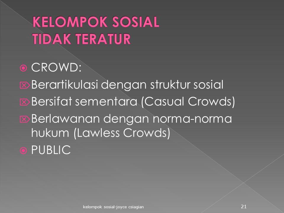  CROWD:  Berartikulasi dengan struktur sosial  Bersifat sementara (Casual Crowds)  Berlawanan dengan norma-norma hukum (Lawless Crowds)  PUBLIC k