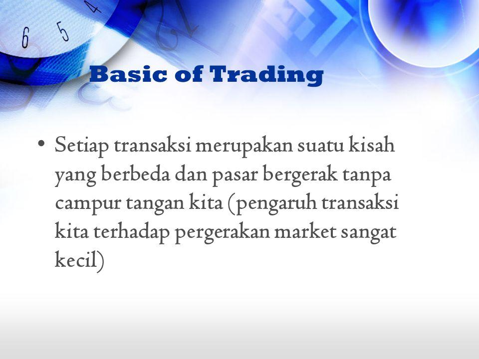 Setiap transaksi merupakan suatu kisah yang berbeda dan pasar bergerak tanpa campur tangan kita (pengaruh transaksi kita terhadap pergerakan market sa