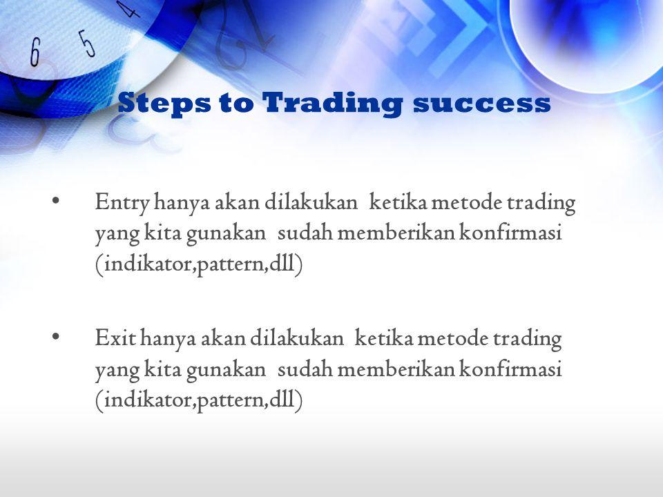 Steps to Trading success Entry hanya akan dilakukan ketika metode trading yang kita gunakan sudah memberikan konfirmasi (indikator,pattern,dll) Exit h