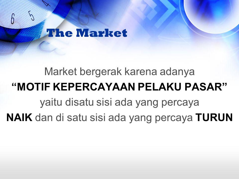 "The Market Market bergerak karena adanya ""MOTIF KEPERCAYAAN PELAKU PASAR"" yaitu disatu sisi ada yang percaya NAIK dan di satu sisi ada yang percaya TU"