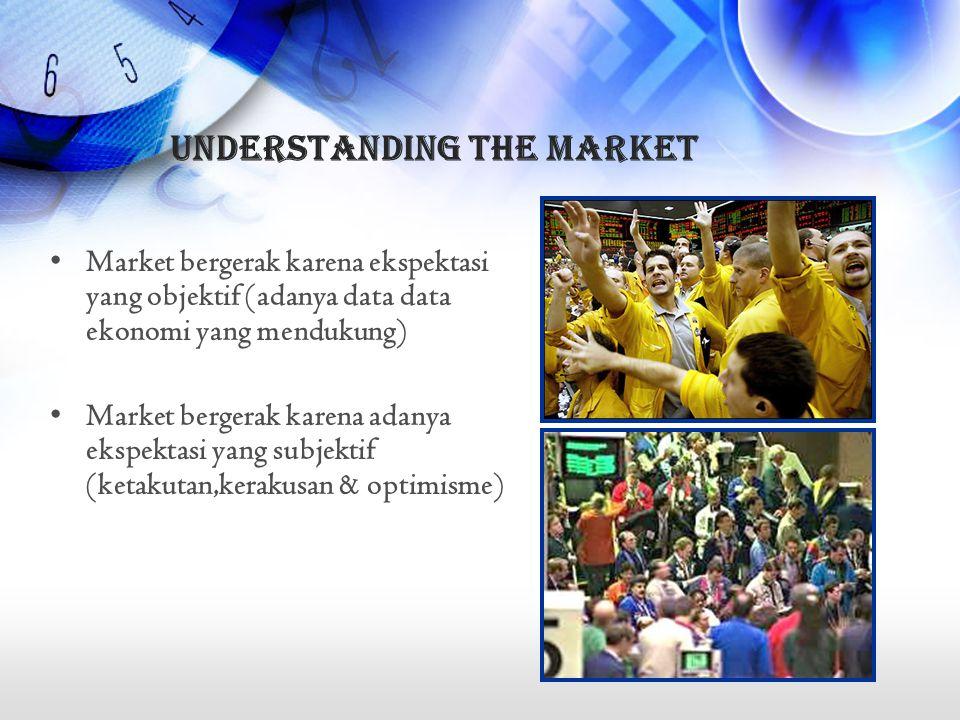 Understanding the market Market bergerak karena ekspektasi yang objektif (adanya data data ekonomi yang mendukung) Market bergerak karena adanya ekspe