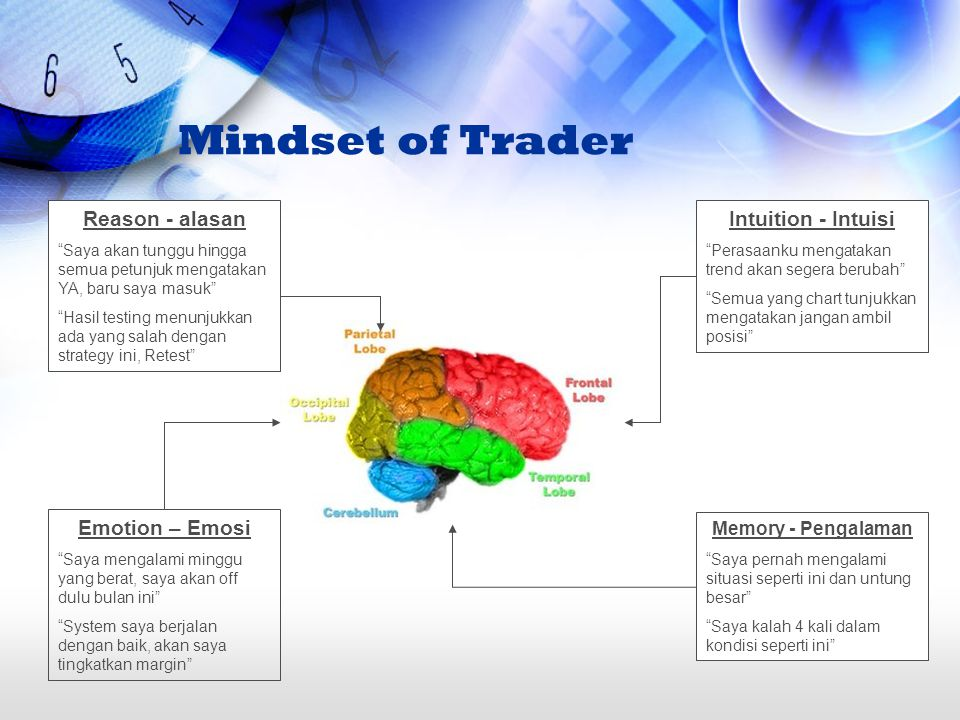 Steps to Trading success Entry hanya akan dilakukan ketika metode trading yang kita gunakan sudah memberikan konfirmasi (indikator,pattern,dll) Exit hanya akan dilakukan ketika metode trading yang kita gunakan sudah memberikan konfirmasi (indikator,pattern,dll)
