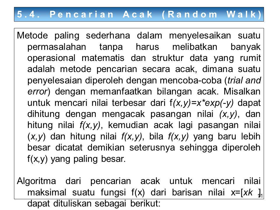 11 5.4. Pencarian Acak (Random Walk) Metode paling sederhana dalam menyelesaikan suatu permasalahan tanpa harus melibatkan banyak operasional matemati