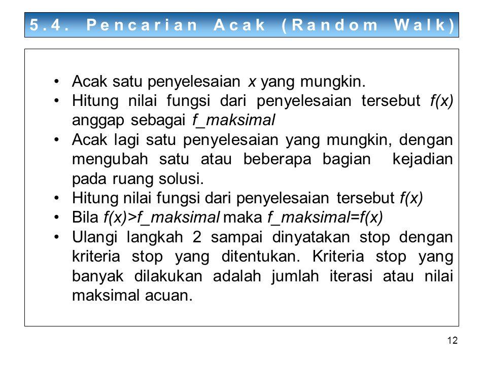 12 5.4. Pencarian Acak (Random Walk) Acak satu penyelesaian x yang mungkin. Hitung nilai fungsi dari penyelesaian tersebut f(x) anggap sebagai f_maksi