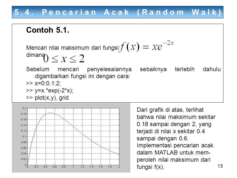 13 5.4. Pencarian Acak (Random Walk) Contoh 5.1. Mencari nilai maksimum dari fungsi: dimana Sebelum mencari penyelesaiannya sebaiknya terlebih dahulu