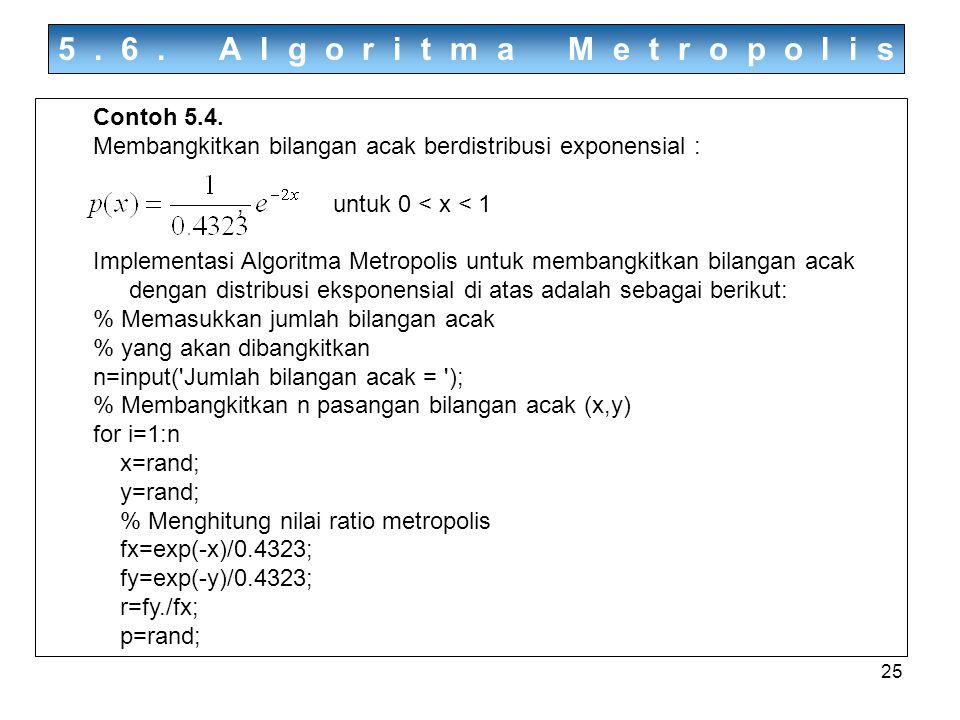 25 5.6. Algoritma Metropolis Contoh 5.4. Membangkitkan bilangan acak berdistribusi exponensial :, untuk 0 < x < 1 Implementasi Algoritma Metropolis un