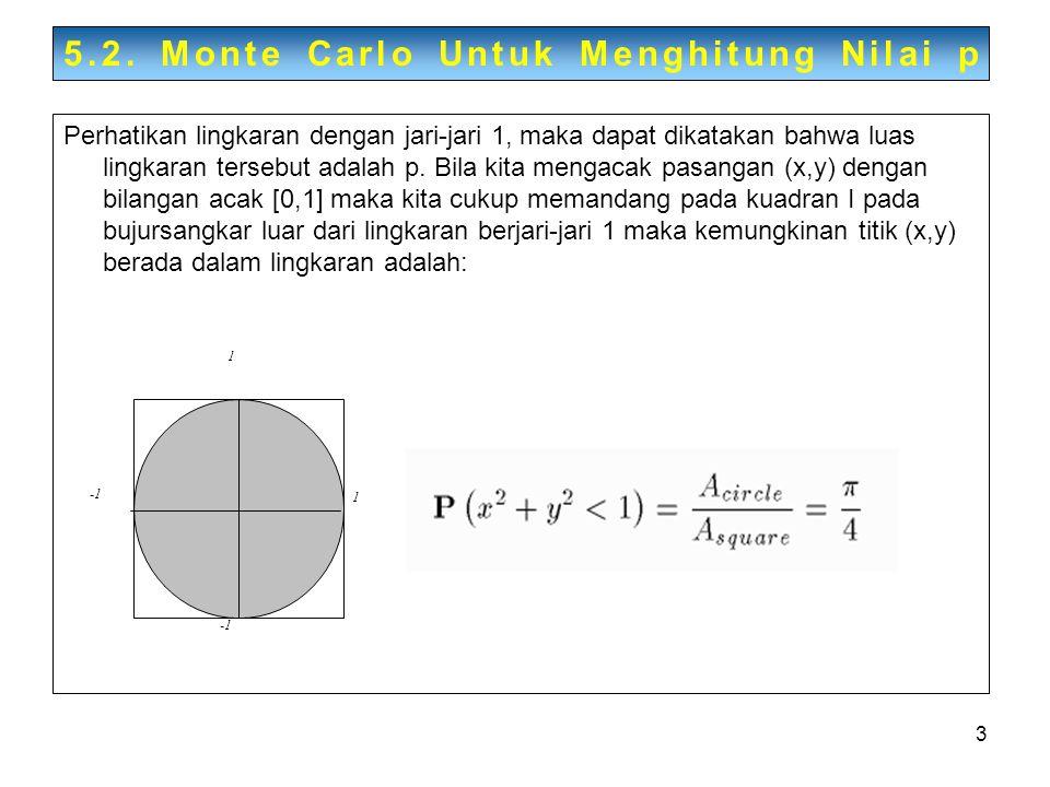 4 Dengan kata lain bila dibangkitkan N pasang pasangan korrdinat (x,y) dengan bilangan acak [0,1] maka ada m=Np/4 pasangan yang berada dalam lingkaran pada kuadran I.