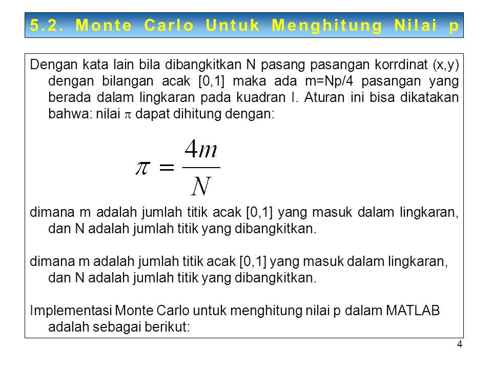 4 Dengan kata lain bila dibangkitkan N pasang pasangan korrdinat (x,y) dengan bilangan acak [0,1] maka ada m=Np/4 pasangan yang berada dalam lingkaran