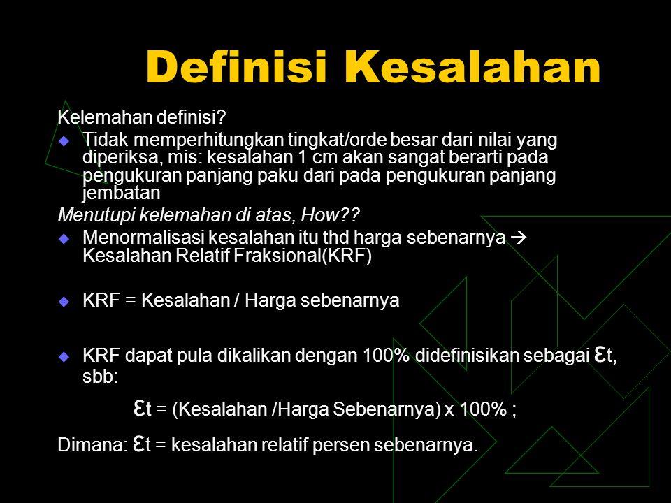Definisi Kesalahan Kelemahan definisi.