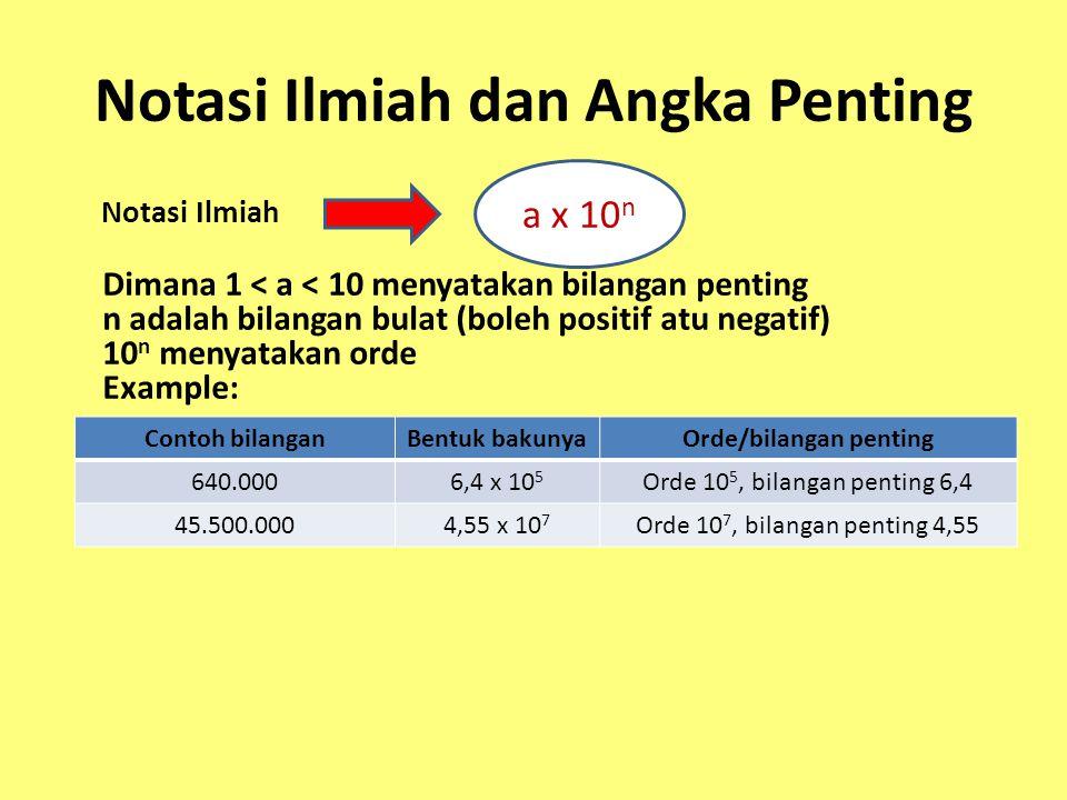 Notasi Ilmiah dan Angka Penting Contoh bilanganBentuk bakunyaOrde/bilangan penting 640.0006,4 x 10 5 Orde 10 5, bilangan penting 6,4 45.500.0004,55 x