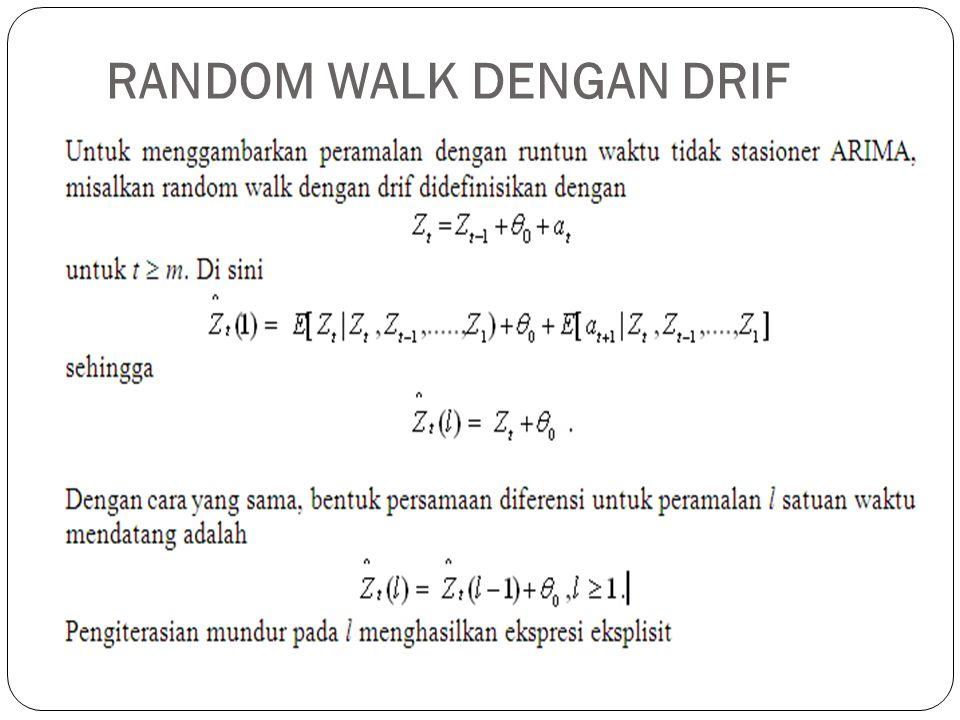 RANDOM WALK DENGAN DRIF