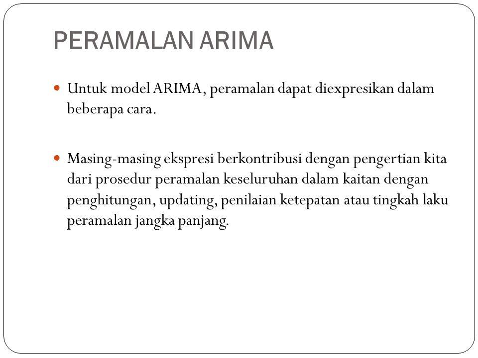 PERAMALAN ARIMA Untuk model ARIMA, peramalan dapat diexpresikan dalam beberapa cara.