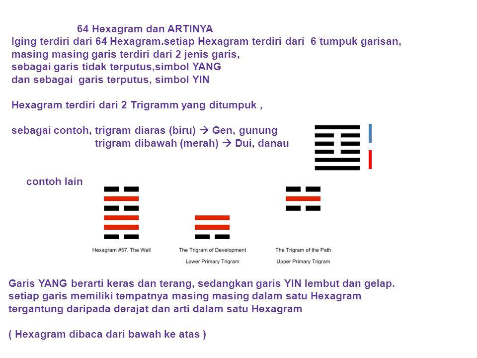64 Hexagram dan ARTINYA Iging terdiri dari 64 Hexagram.setiap Hexagram terdiri dari 6 tumpuk garisan, masing masing garis terdiri dari 2 jenis garis,