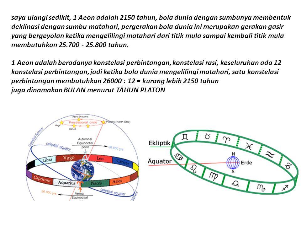 saya ulangi sedikit, 1 Aeon adalah 2150 tahun, bola dunia dengan sumbunya membentuk deklinasi dengan sumbu matahari, pergerakan bola dunia ini merupak