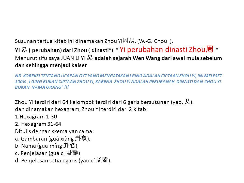 """Susunan tertua kitab ini dinamakan Zhou Yi 周易, (W.-G. Chou I), YI 易 ( perubahan) dari Zhou ( dinasti"""") """" Yi perubahan dinasti Zhou 周 """" Menurut sifu sa"""