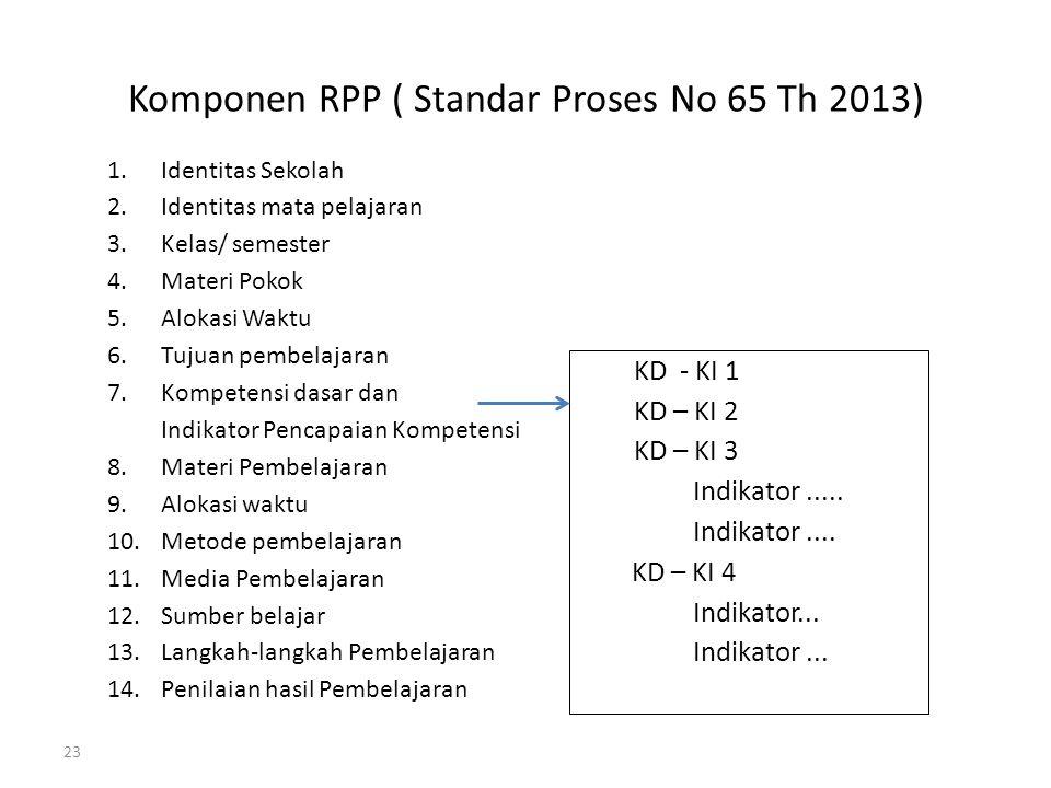 Komponen RPP ( Standar Proses No 65 Th 2013) 1.Identitas Sekolah 2.Identitas mata pelajaran 3.Kelas/ semester 4.Materi Pokok 5.Alokasi Waktu 6.Tujuan