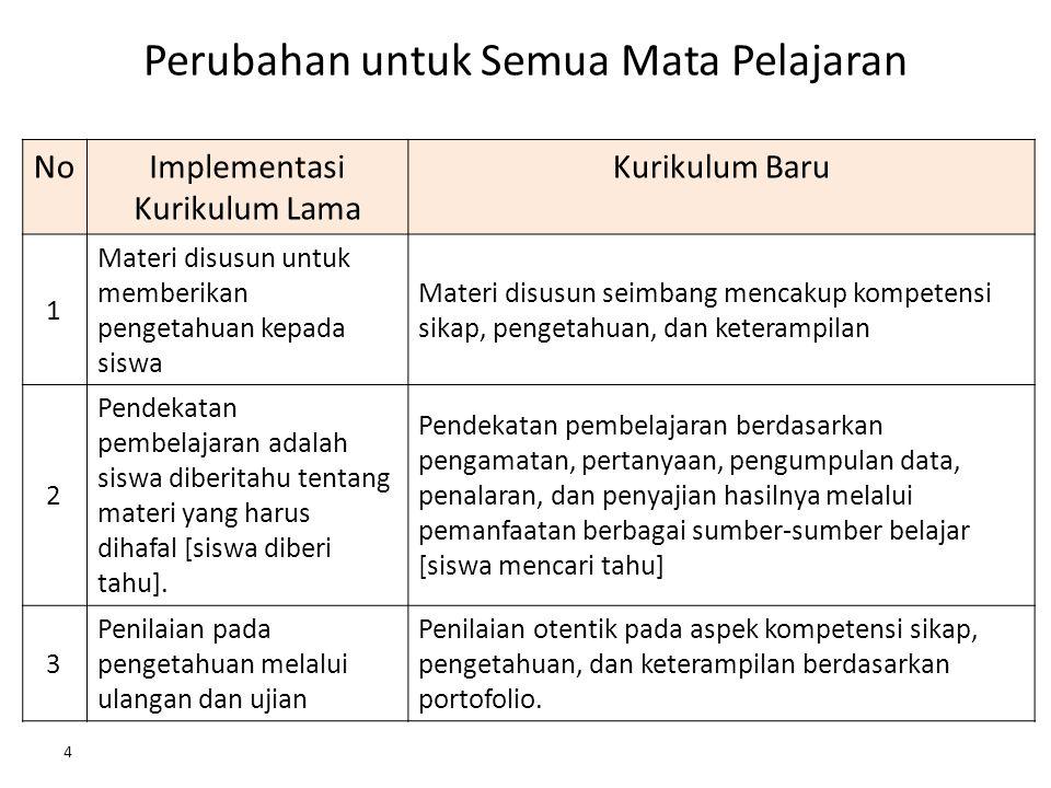 Perubahan untuk Semua Mata Pelajaran NoImplementasi Kurikulum Lama Kurikulum Baru 1 Materi disusun untuk memberikan pengetahuan kepada siswa Materi di