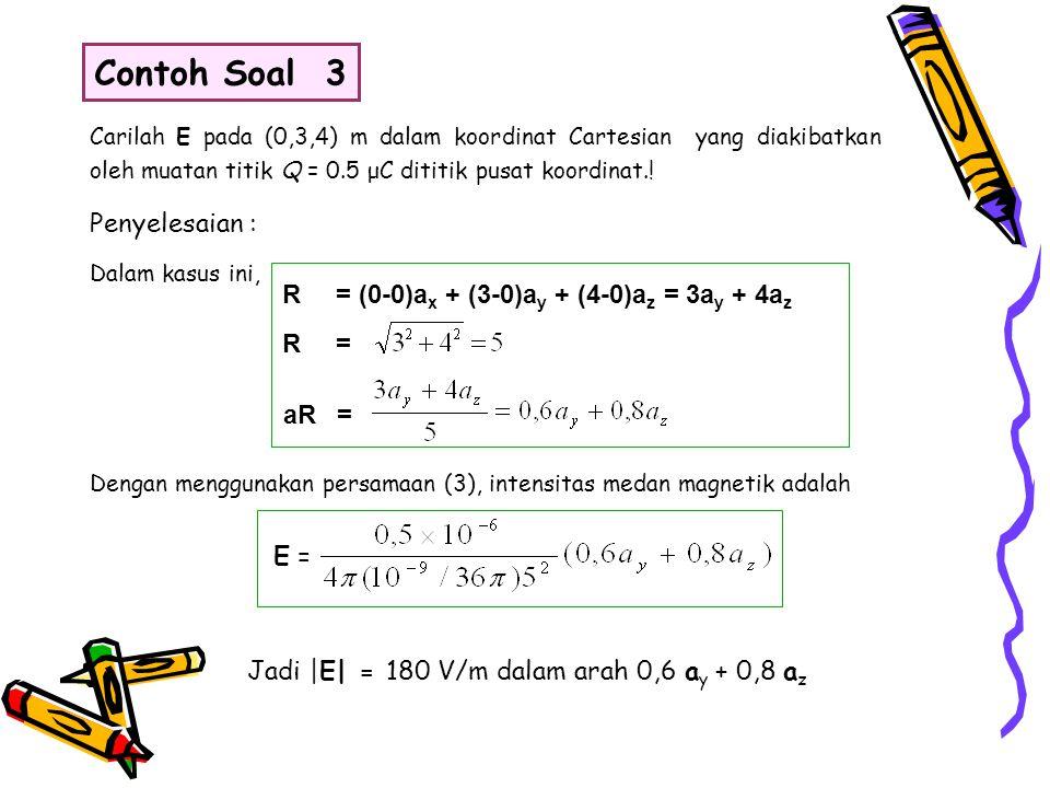 Carilah E pada (0,3,4) m dalam koordinat Cartesian yang diakibatkan oleh muatan titik Q = 0.5 μC dititik pusat koordinat.! Penyelesaian : Dalam kasus
