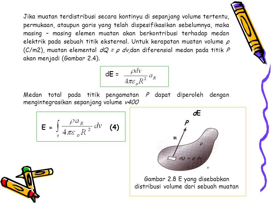 Jika muatan terdistribusi secara kontinyu di sepanjang volume tertentu, permukaan, ataupun garis yang telah dispesifikasikan sebelumnya, maka masing –