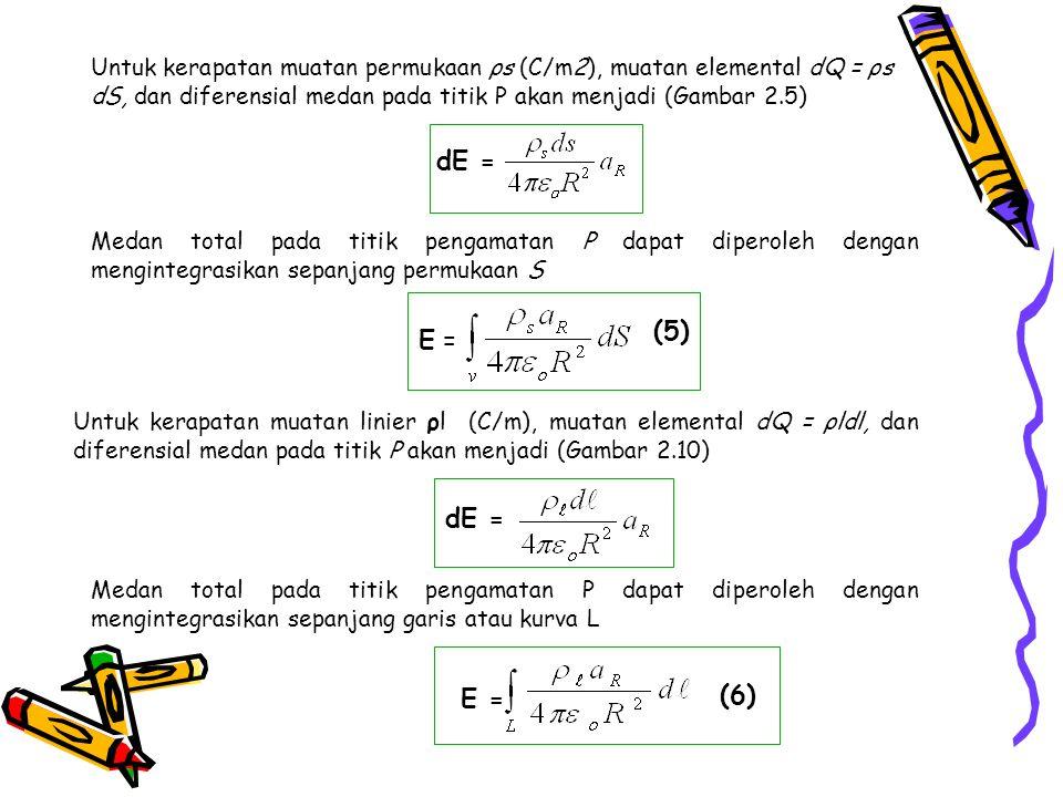 Untuk kerapatan muatan permukaan ρs (C/m2), muatan elemental dQ = ρs dS, dan diferensial medan pada titik P akan menjadi (Gambar 2.5) dE = Medan total