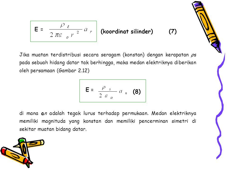 (koordinat silinder)(7) E = Jika muatan terdistribusi secara seragam (konstan) dengan kerapatan ρs pada sebuah hidang datar tak berhingga, maka medan