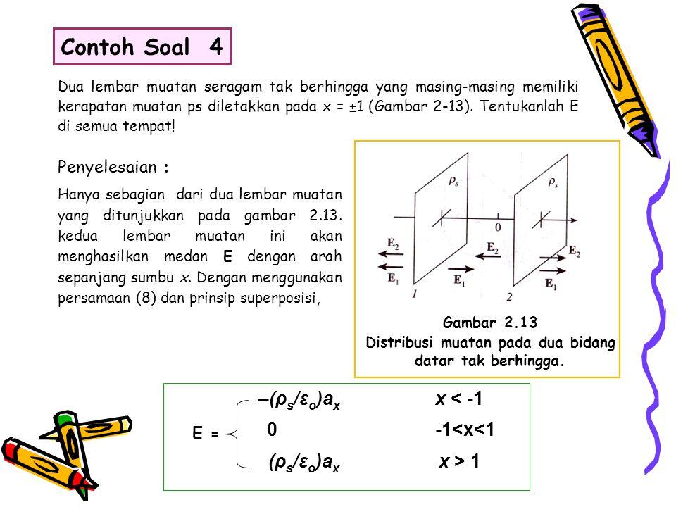 Dua lembar muatan seragam tak berhingga yang masing-masing memiliki kerapatan muatan ps diletakkan pada x = ±1 (Gambar 2-13). Tentukanlah E di semua t