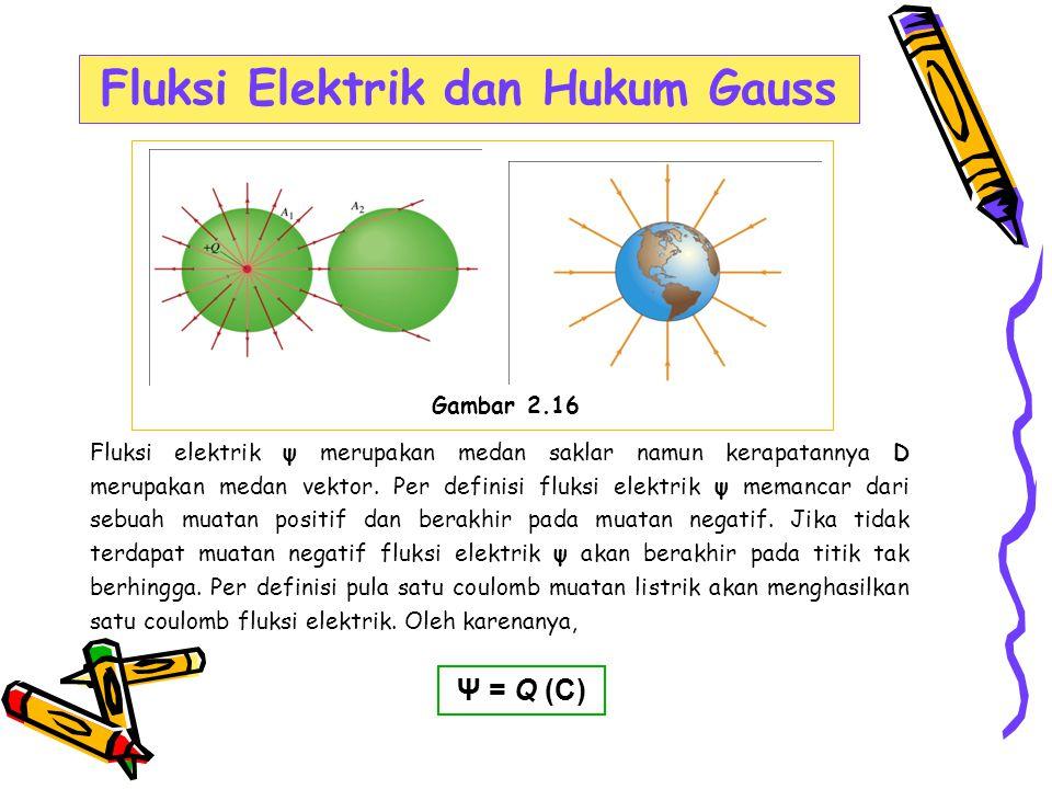 Fluksi Elektrik dan Hukum Gauss Fluksi elektrik ψ merupakan medan saklar namun kerapatannya D merupakan medan vektor. Per definisi fluksi elektrik ψ m