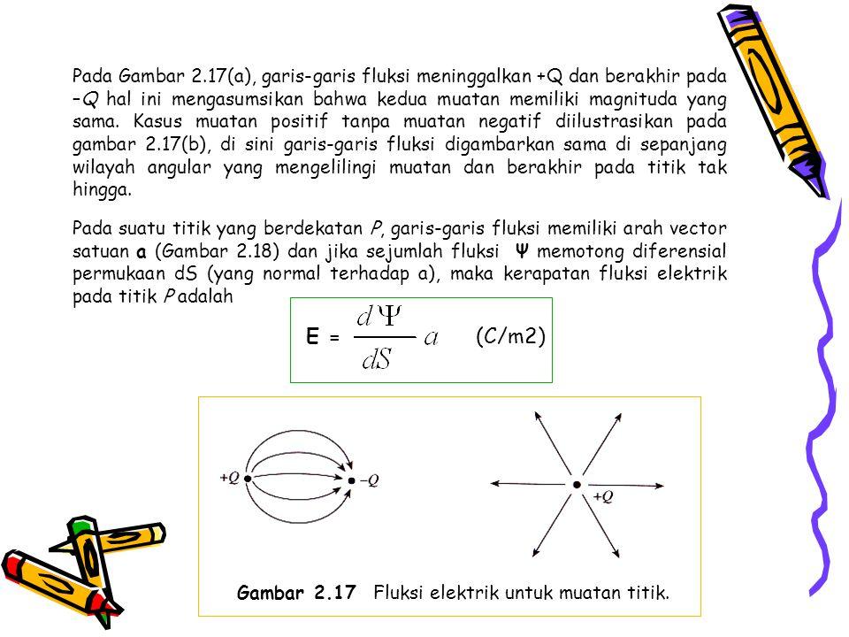 Pada Gambar 2.17(a), garis-garis fluksi meninggalkan +Q dan berakhir pada –Q hal ini mengasumsikan bahwa kedua muatan memiliki magnituda yang sama. Ka