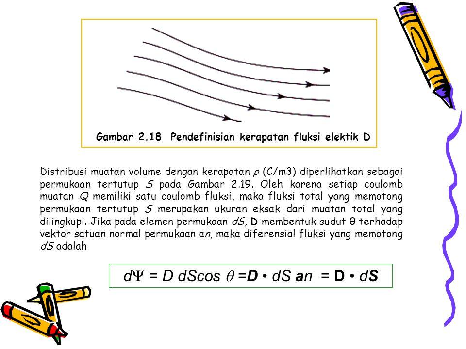 Distribusi muatan volume dengan kerapatan ρ (C/m3) diperlihatkan sebagai permukaan tertutup S pada Gambar 2.19. Oleh karena setiap coulomb muatan Q me