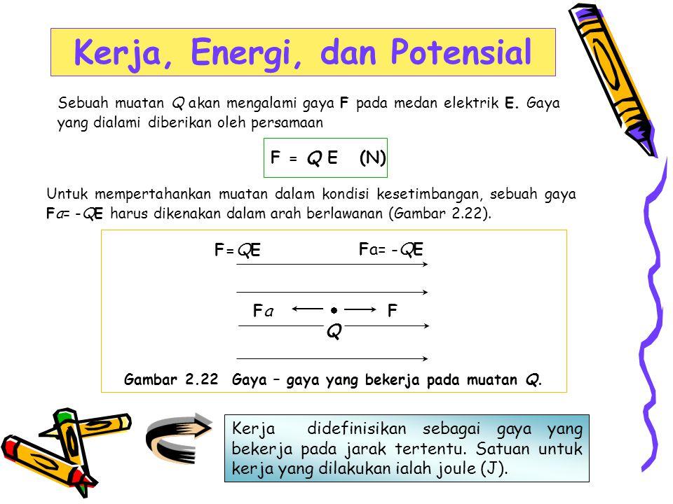 Kerja, Energi, dan Potensial Sebuah muatan Q akan mengalami gaya F pada medan elektrik E. Gaya yang dialami diberikan oleh persamaan F = Q E (N) Untuk