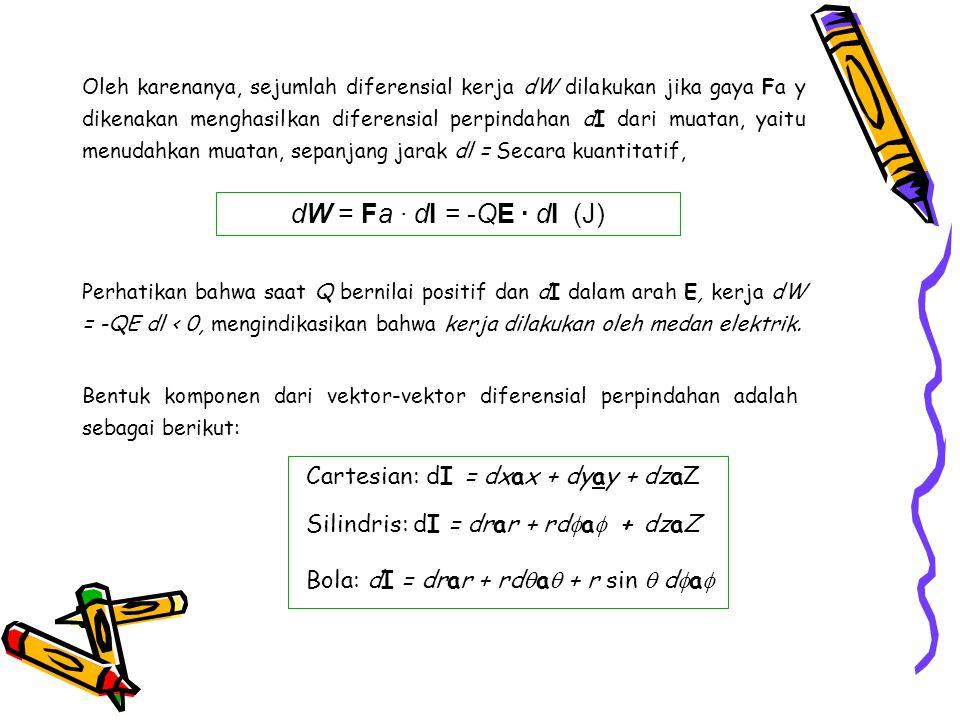 Oleh karenanya, sejumlah diferensial kerja dW dilakukan jika gaya Fa y dikenakan menghasilkan diferensial perpindahan dI dari muatan, yaitu menudahkan