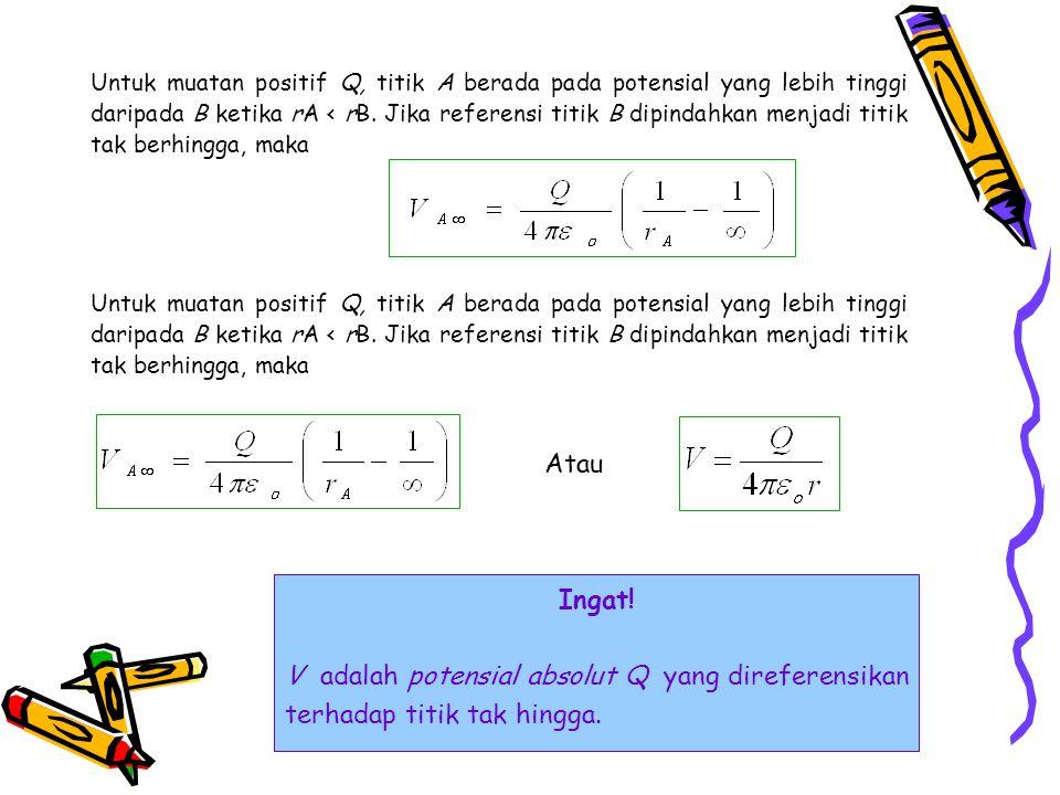 Untuk muatan positif Q, titik A berada pada potensial yang lebih tinggi daripada B ketika rA < rB. Jika referensi titik B dipindahkan menjadi titik ta