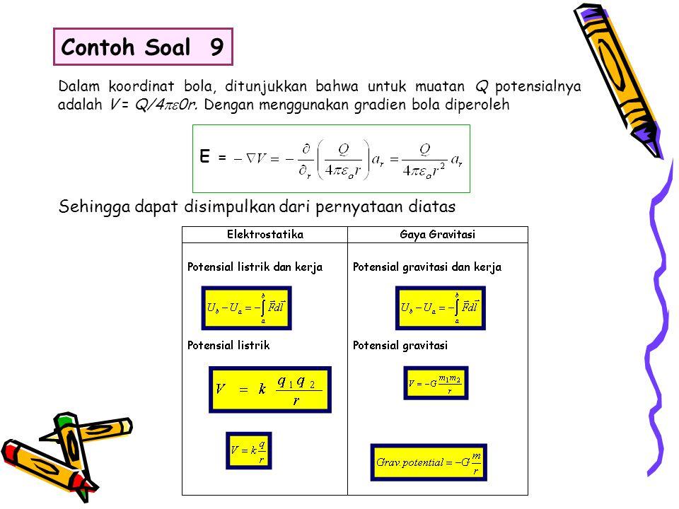 Dalam koordinat bola, ditunjukkan bahwa untuk muatan Q potensialnya adalah V = Q/4  0r. Dengan menggunakan gradien bola diperoleh E = Contoh Soal 9