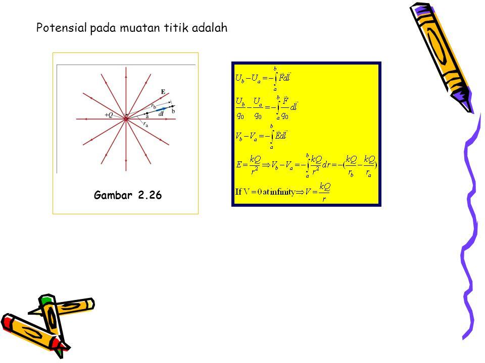 Potensial pada muatan titik adalah Gambar 2.26