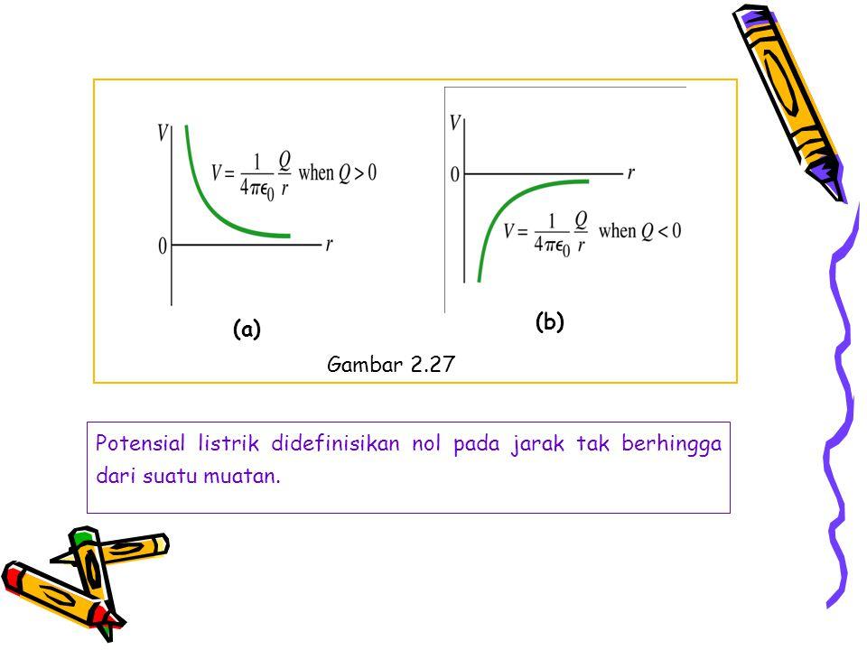 (a) (b) Gambar 2.27 Potensial listrik didefinisikan nol pada jarak tak berhingga dari suatu muatan.