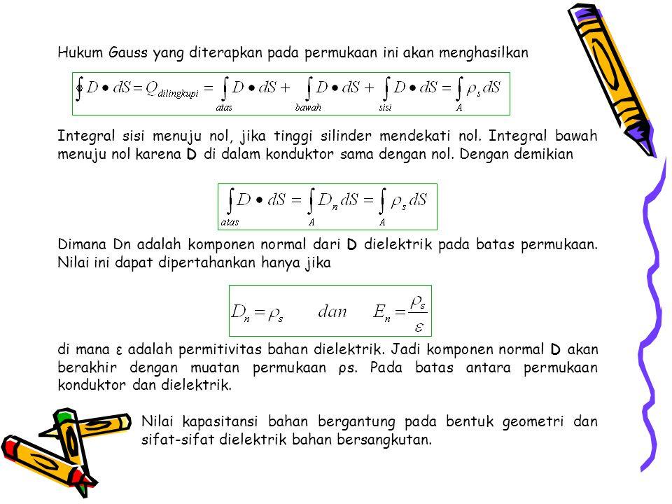 Hukum Gauss yang diterapkan pada permukaan ini akan menghasilkan Integral sisi menuju nol, jika tinggi silinder mendekati nol. Integral bawah menuju n
