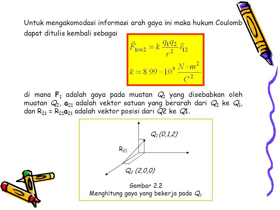 Carilah gaya pada muatan Q 1, 20 μC, yang diakibatkan oleh muatan Q 2, -300 µC, di mana Q 1 berada pada (0, 1, 2) m sementara Q 2 pada (2,0,0) m.