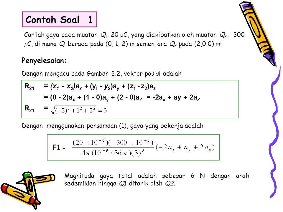Carilah gaya pada muatan Q 1, 20 μC, yang diakibatkan oleh muatan Q 2, -300 µC, di mana Q 1 berada pada (0, 1, 2) m sementara Q 2 pada (2,0,0) m! Deng