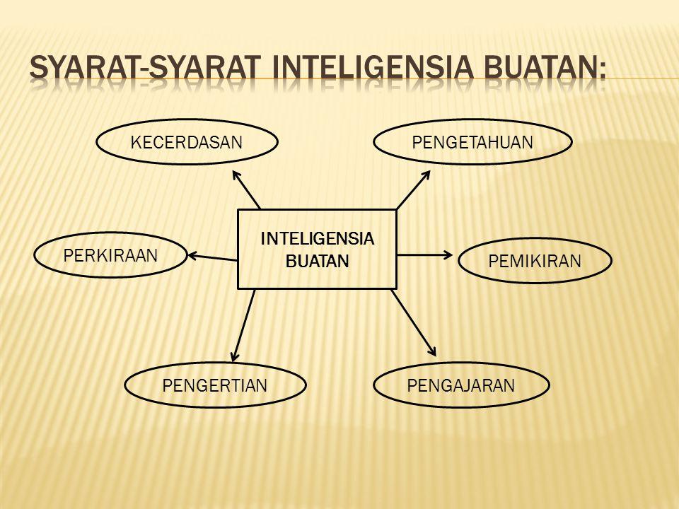 1.Langkah-langkah mandiri dan teridentifikasi 2. Potongan program merupakan potongan informasi 3.