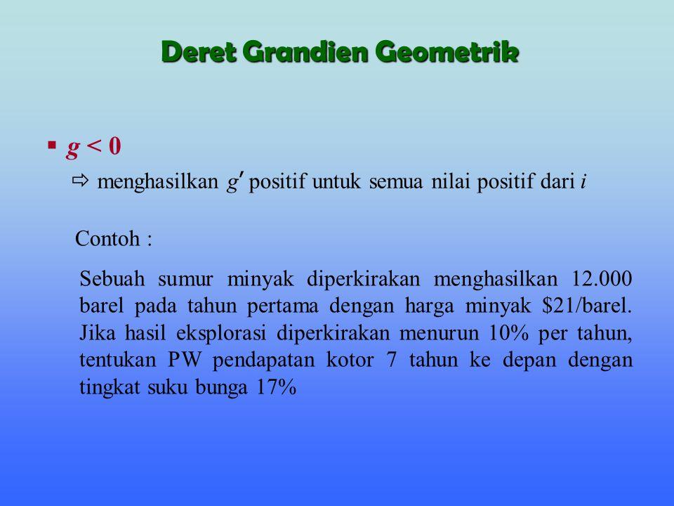  g < 0  menghasilkan g ' positif untuk semua nilai positif dari i Contoh : Sebuah sumur minyak diperkirakan menghasilkan 12.000 barel pada tahun per